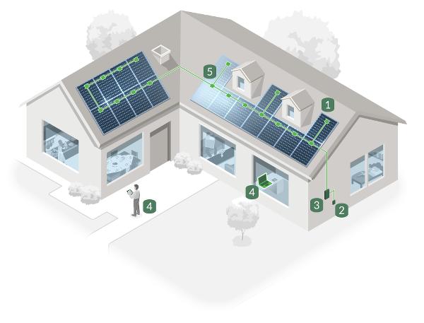 addc8193e35efa Guide d achat de panneaux solaires et installation à domicile